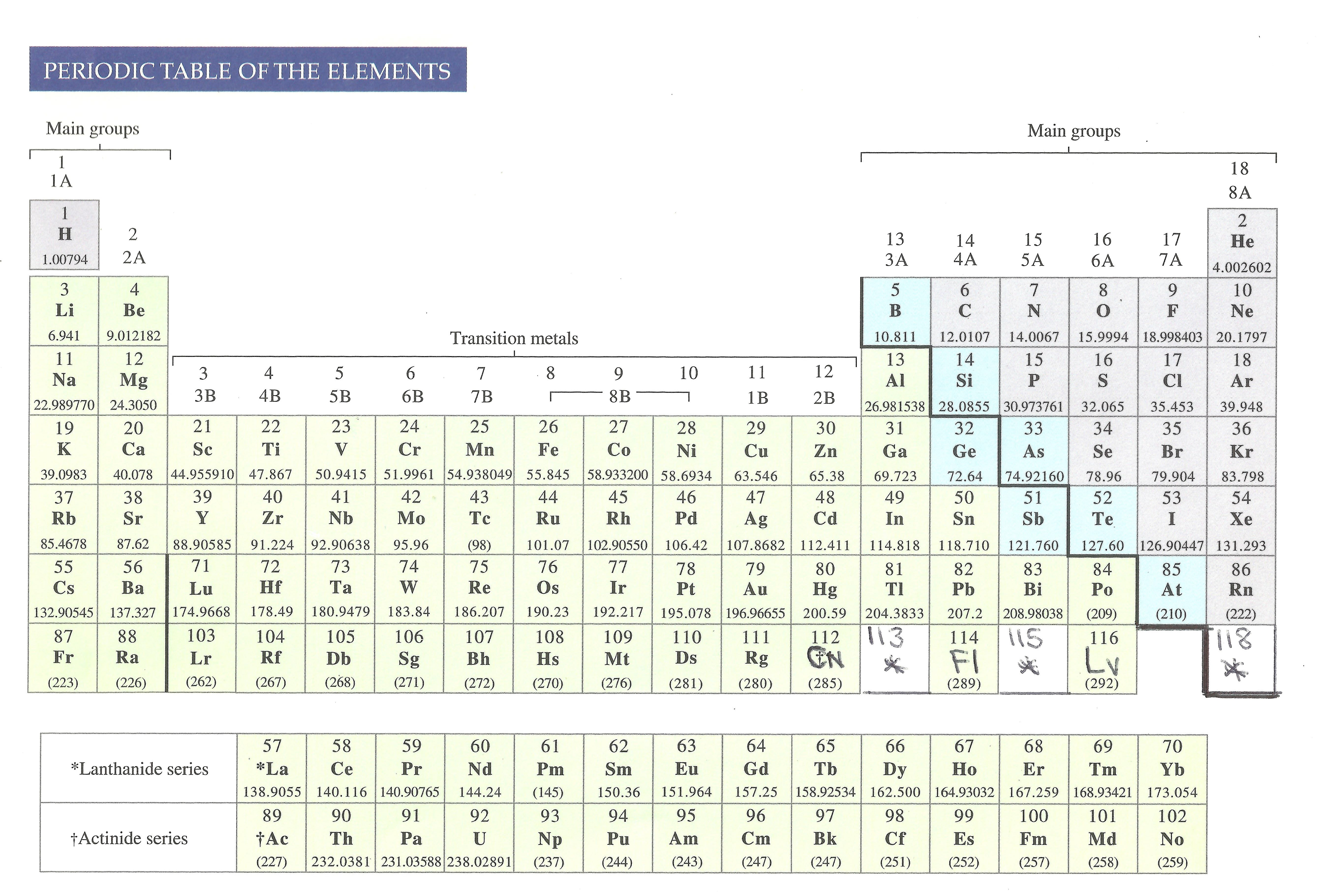Periodictableaug13g a periodic table of the elements current list gamestrikefo Choice Image
